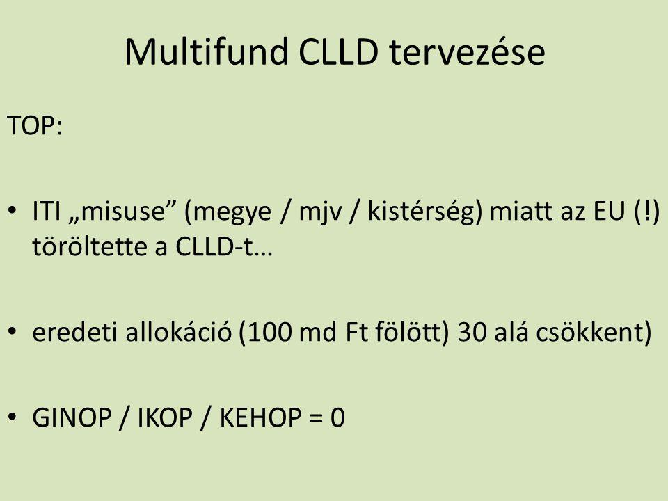"""Multifund CLLD tervezése TOP: ITI """"misuse (megye / mjv / kistérség) miatt az EU (!) töröltette a CLLD-t… eredeti allokáció (100 md Ft fölött) 30 alá csökkent) GINOP / IKOP / KEHOP = 0"""
