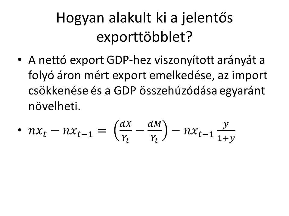 Hogyan alakult ki a jelentős exporttöbblet?