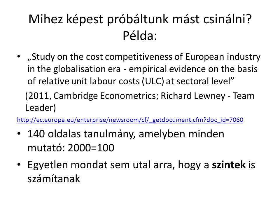 Egyidejű folyamatok 2009 óta Magyarországon – és a hozzájuk kapcsolódó értelmezések Jelentős/növekvő exporttöbblet (Nagyon JÓ) Tőkekiáramlás (ROSSZ) Adósságleépülés (JÓ) Belföldi felhasználás, különösen beruházás-visszaesés (Nagyon ROSSZ) Megtakarítás-emelkedés (Inkább JÓ) Gazdaságpolitika (?)