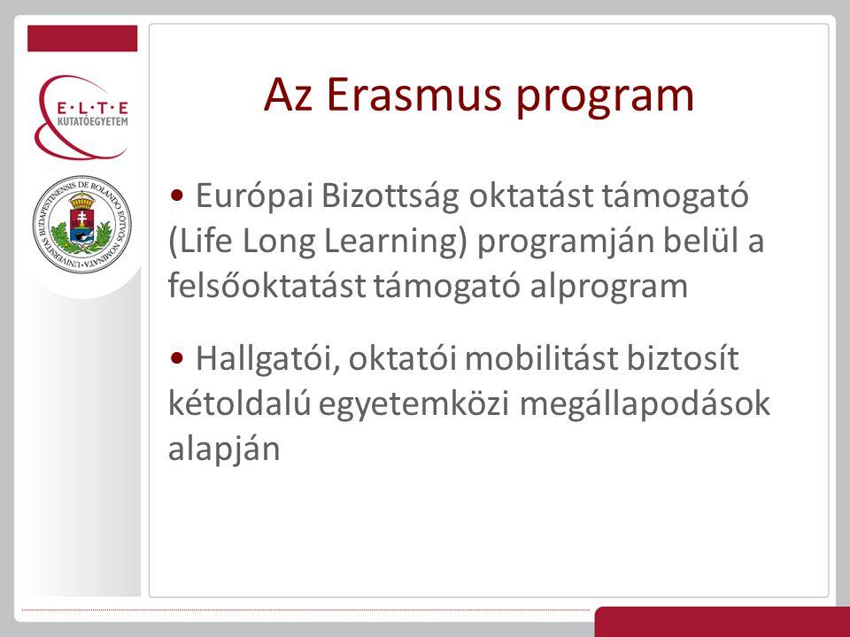Korábban nem vett részt az Erasmus programban* Magyar vagy EU-s állampolgárság vagy tartózkodási / letelepedési engedély Legalább .