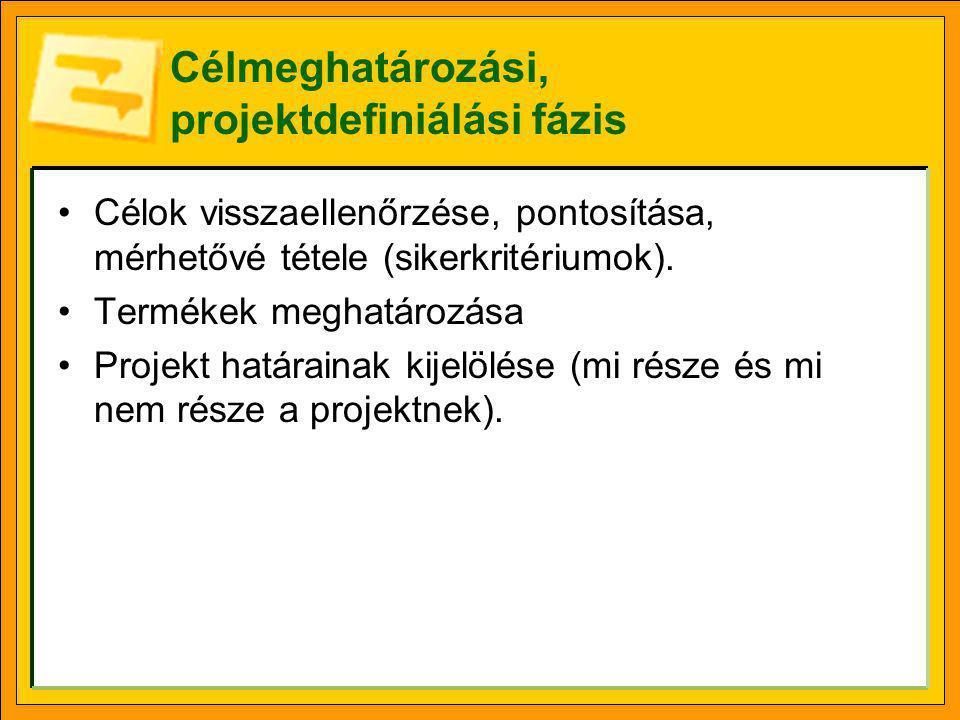 Célmeghatározási, projektdefiniálási fázis Célok visszaellenőrzése, pontosítása, mérhetővé tétele (sikerkritériumok). Termékek meghatározása Projekt h