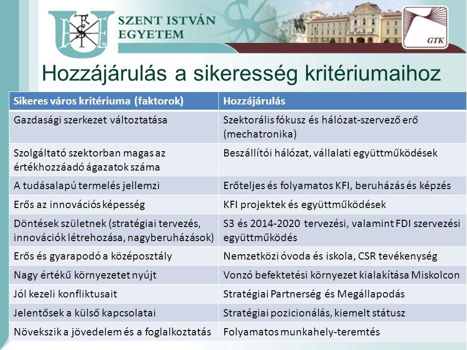 A közelmúlt hírei, további fejlesztési folyamatok 2013.