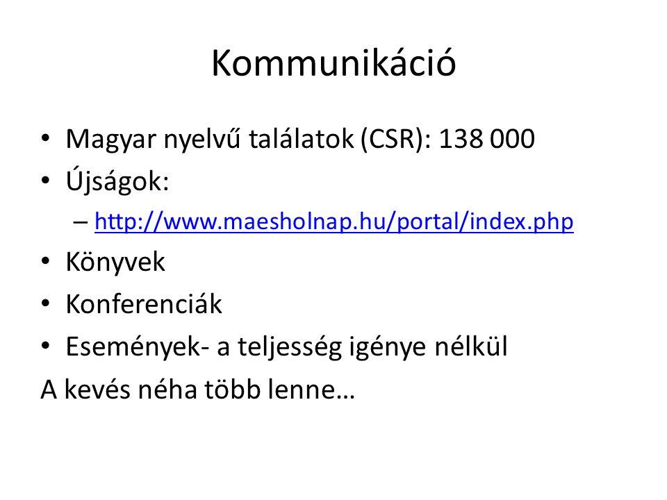 Kommunikáció Magyar nyelvű találatok (CSR): 138 000 Újságok: – http://www.maesholnap.hu/portal/index.php http://www.maesholnap.hu/portal/index.php Kön