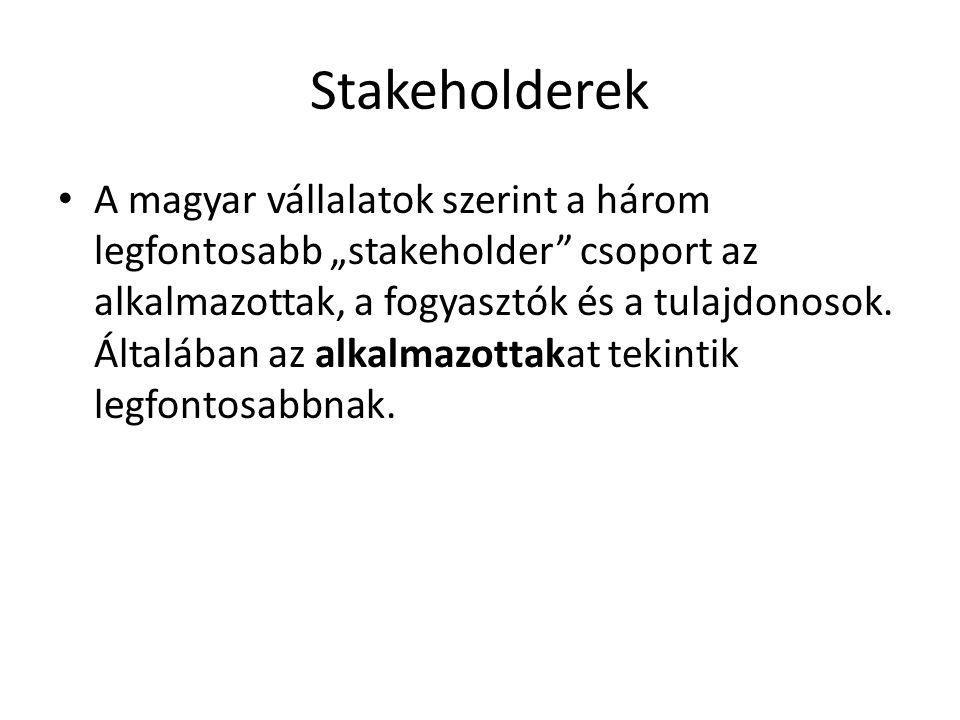 """Stakeholderek A magyar vállalatok szerint a három legfontosabb """"stakeholder"""" csoport az alkalmazottak, a fogyasztók és a tulajdonosok. Általában az al"""