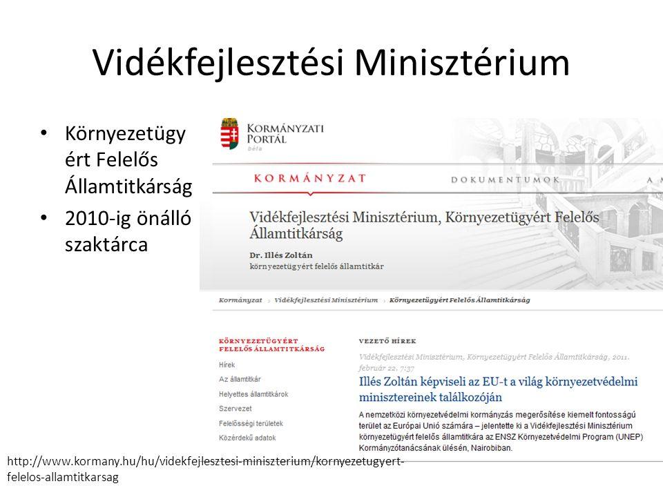 Vidékfejlesztési Minisztérium Környezetügy ért Felelős Államtitkárság 2010-ig önálló szaktárca http://www.kormany.hu/hu/videkfejlesztesi-miniszterium/