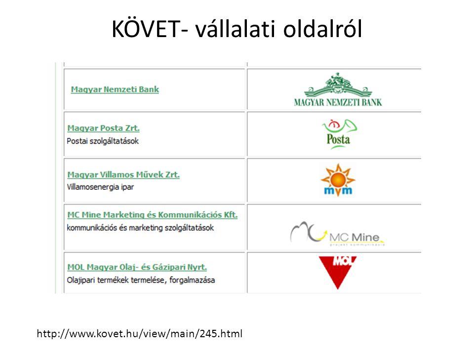 KÖVET- vállalati oldalról http://www.kovet.hu/view/main/245.html