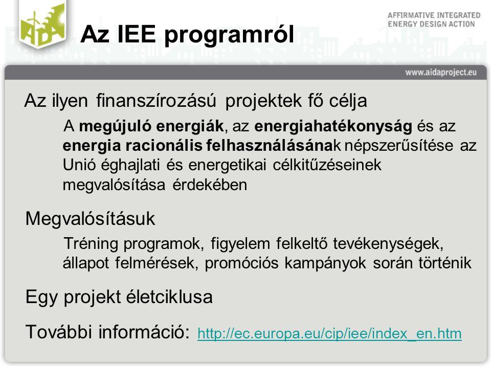 Az IEE programról Az ilyen finanszírozású projektek fő célja A megújuló energiák, az energiahatékonyság és az energia racionális felhasználásának népszerűsítése az Unió éghajlati és energetikai célkitűzéseinek megvalósítása érdekében Megvalósításuk Tréning programok, figyelem felkeltő tevékenységek, állapot felmérések, promóciós kampányok során történik Egy projekt életciklusa További információ: http://ec.europa.eu/cip/iee/index_en.htm http://ec.europa.eu/cip/iee/index_en.htm