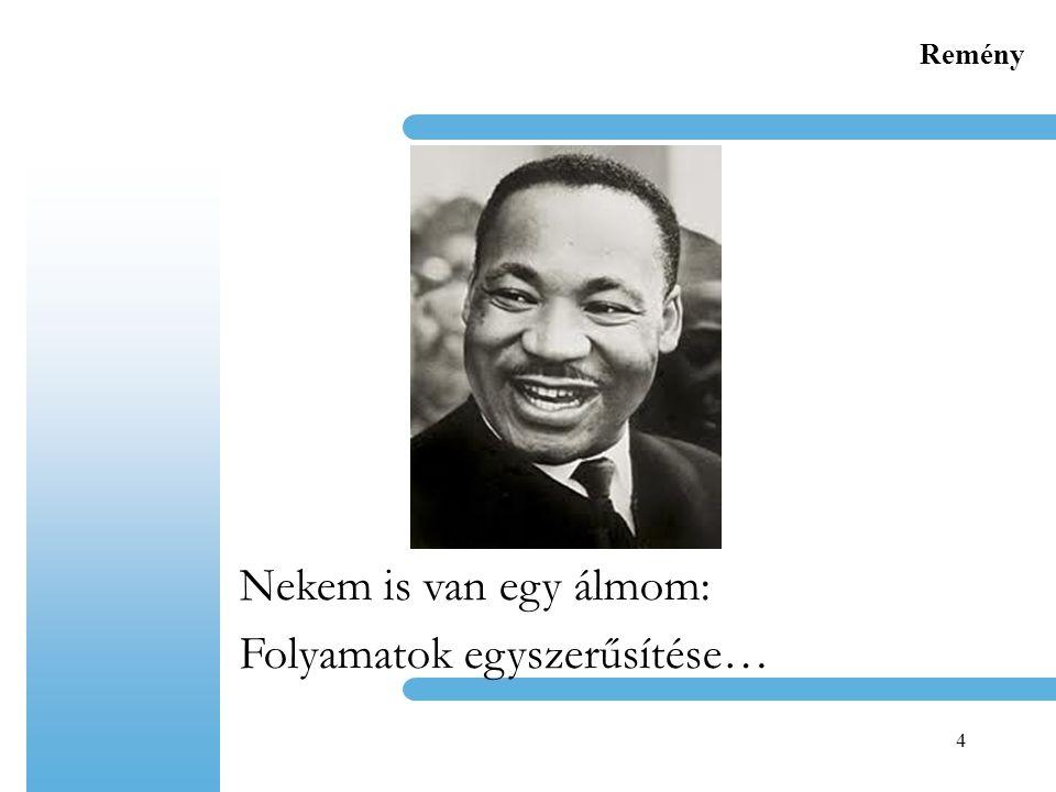 4 Remény Nekem is van egy álmom: Folyamatok egyszerűsítése…