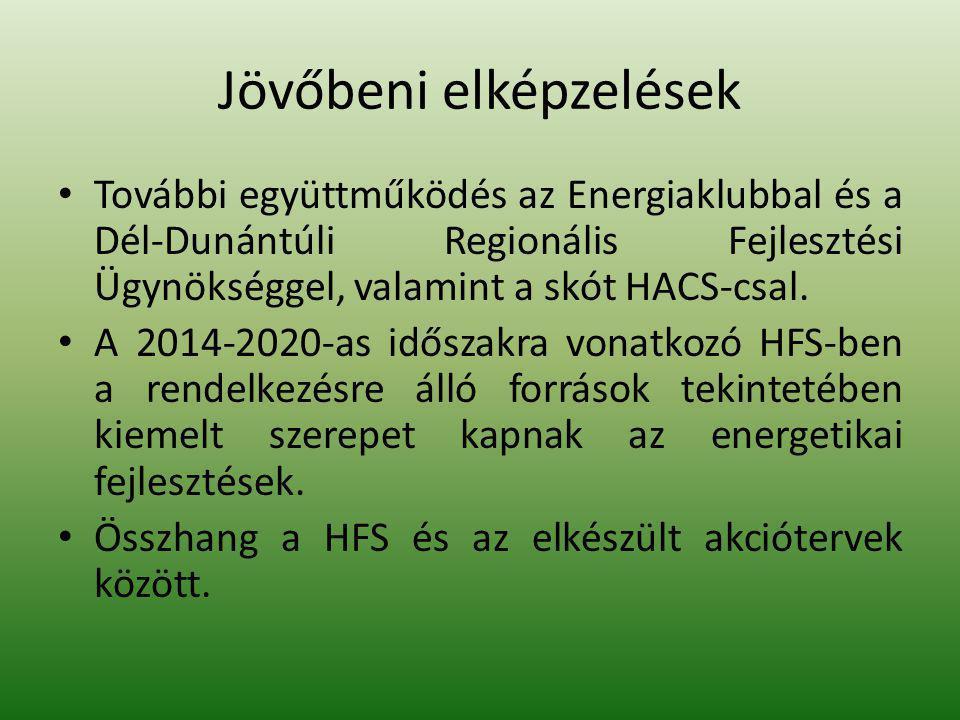 Jövőbeni elképzelések További együttműködés az Energiaklubbal és a Dél-Dunántúli Regionális Fejlesztési Ügynökséggel, valamint a skót HACS-csal. A 201