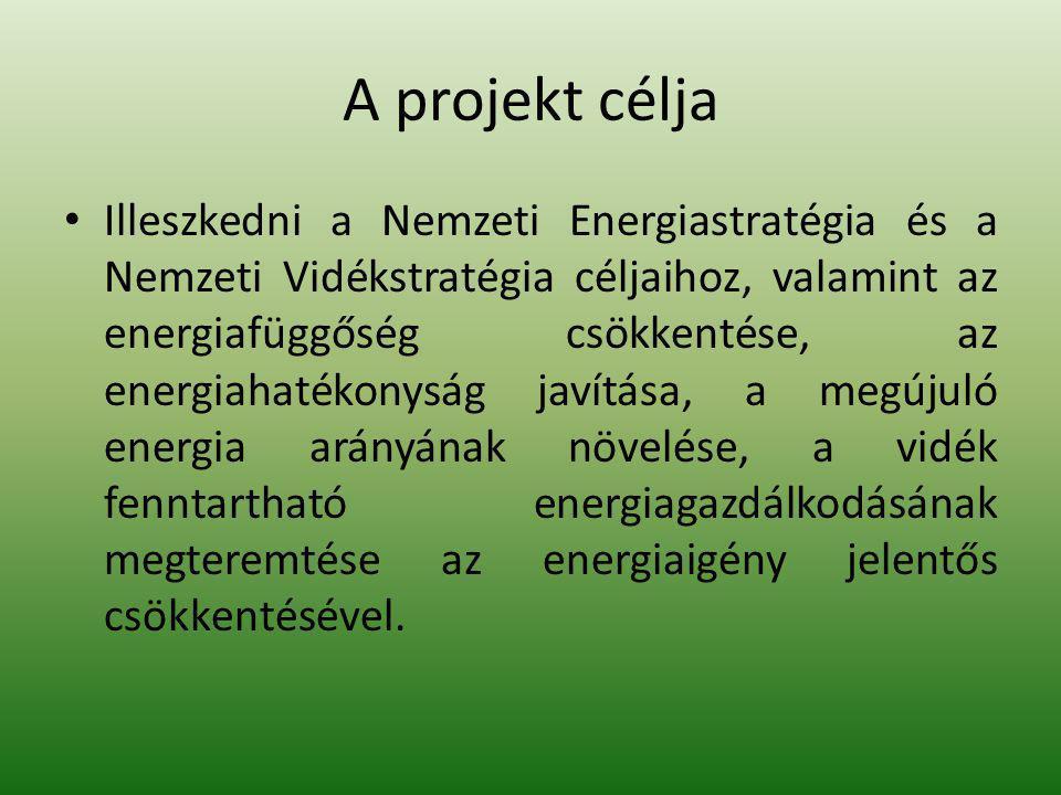 A projekt célja Illeszkedni a Nemzeti Energiastratégia és a Nemzeti Vidékstratégia céljaihoz, valamint az energiafüggőség csökkentése, az energiahaték