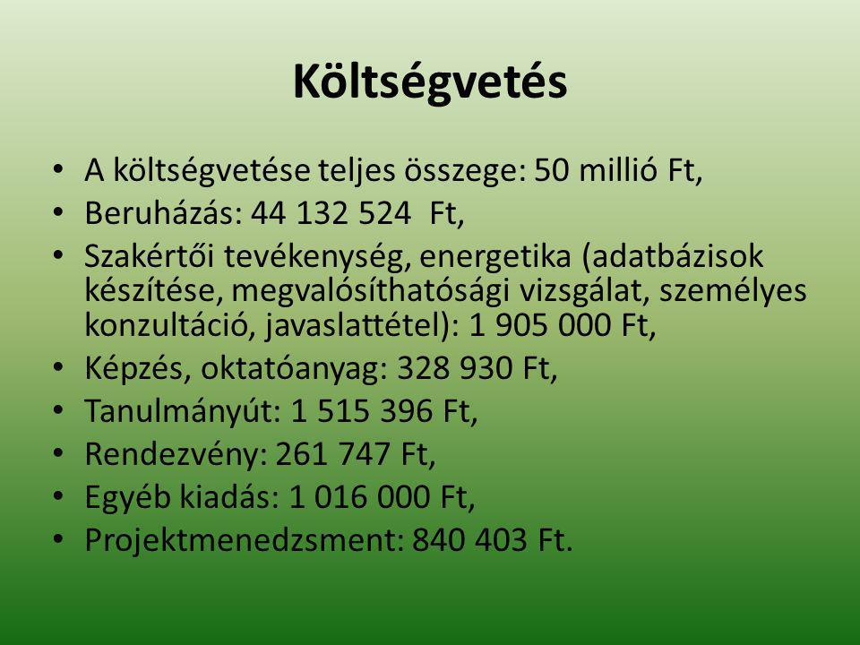 Költségvetés A költségvetése teljes összege: 50 millió Ft, Beruházás: 44 132 524 Ft, Szakértői tevékenység, energetika (adatbázisok készítése, megvaló