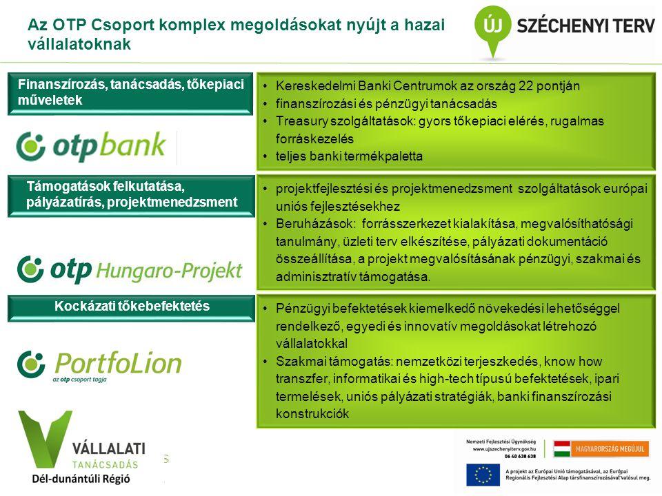 VÁLLALATI TANÁCSADÁS Közép-Dunántúli Régió Az OTP Csoport komplex megoldásokat nyújt a hazai vállalatoknak 2 Kereskedelmi Banki Centrumok az ország 22 pontján finanszírozási és pénzügyi tanácsadás Treasury szolgáltatások: gyors tőkepiaci elérés, rugalmas forráskezelés teljes banki termékpaletta projektfejlesztési és projektmenedzsment szolgáltatások európai uniós fejlesztésekhez Beruházások: forrásszerkezet kialakítása, megvalósíthatósági tanulmány, üzleti terv elkészítése, pályázati dokumentáció összeállítása, a projekt megvalósításának pénzügyi, szakmai és adminisztratív támogatása.
