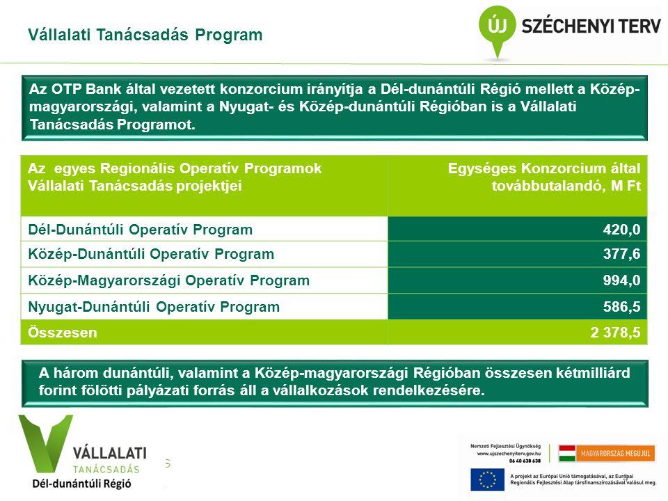 VÁLLALATI TANÁCSADÁS Közép-Dunántúli Régió Vállalati Tanácsadás Program 4 Az egyes Regionális Operatív Programok Vállalati Tanácsadás projektjei Egységes Konzorcium által továbbutalandó, M Ft Dél-Dunántúli Operatív Program420,0 Közép-Dunántúli Operatív Program377,6 Közép-Magyarországi Operatív Program994,0 Nyugat-Dunántúli Operatív Program586,5 Összesen2 378,5 A három dunántúli, valamint a Közép-magyarországi Régióban összesen kétmilliárd forint fölötti pályázati forrás áll a vállalkozások rendelkezésére.