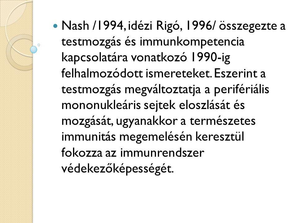 Nash /1994, idézi Rigó, 1996/ összegezte a testmozgás és immunkompetencia kapcsolatára vonatkozó 1990-ig felhalmozódott ismereteket. Eszerint a testmo