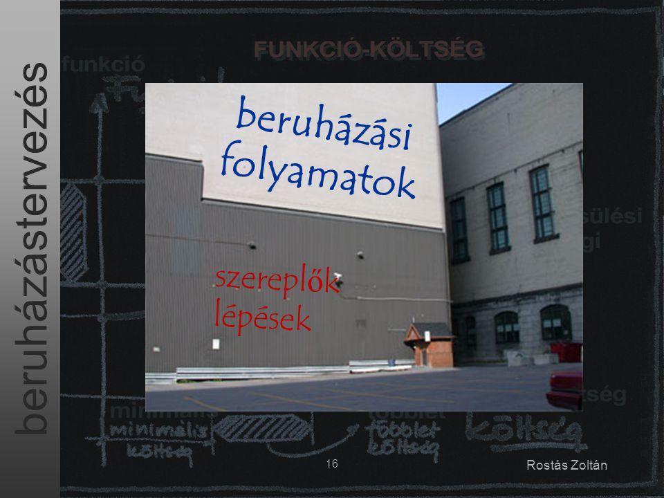 beruházástervezés 16 Rostás Zoltán beruházási folyamatok szerepl ő k lépések