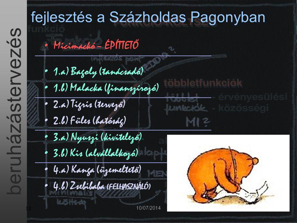 beruházástervezés 18 10/07/2014 Rostás Zoltán fejlesztés a Százholdas Pagonyban Micimackó – ÉPÍTTETŐ 1.a) Bagoly (tanácsadó)  1.b) Malacka (finanszír