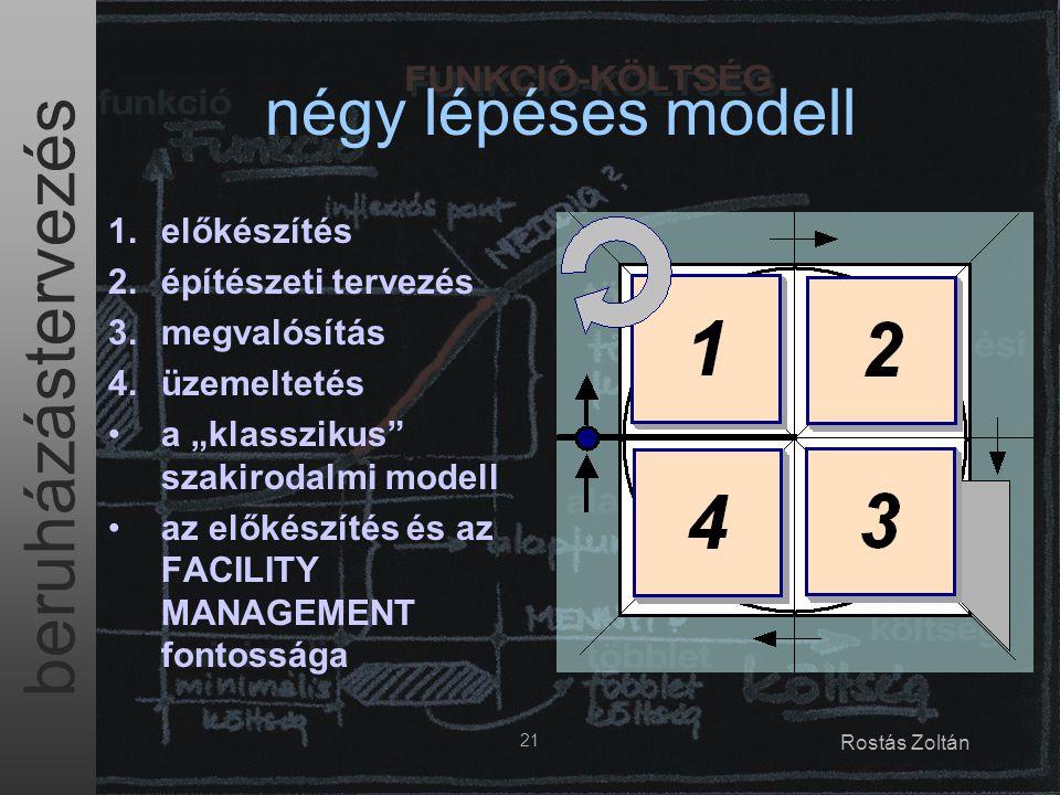 """beruházástervezés 21 Rostás Zoltán négy lépéses modell 1.előkészítés 2.építészeti tervezés 3.megvalósítás 4.üzemeltetés a """"klasszikus"""" szakirodalmi mo"""