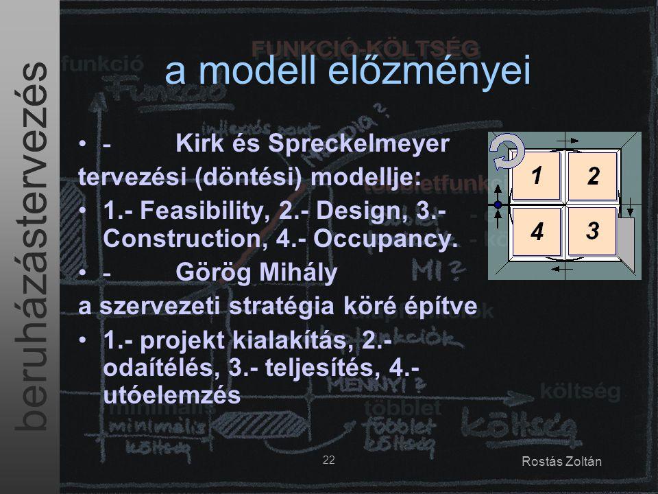 beruházástervezés 22 Rostás Zoltán a modell előzményei - Kirk és Spreckelmeyer tervezési (döntési) modellje: 1.- Feasibility, 2.- Design, 3.- Construc