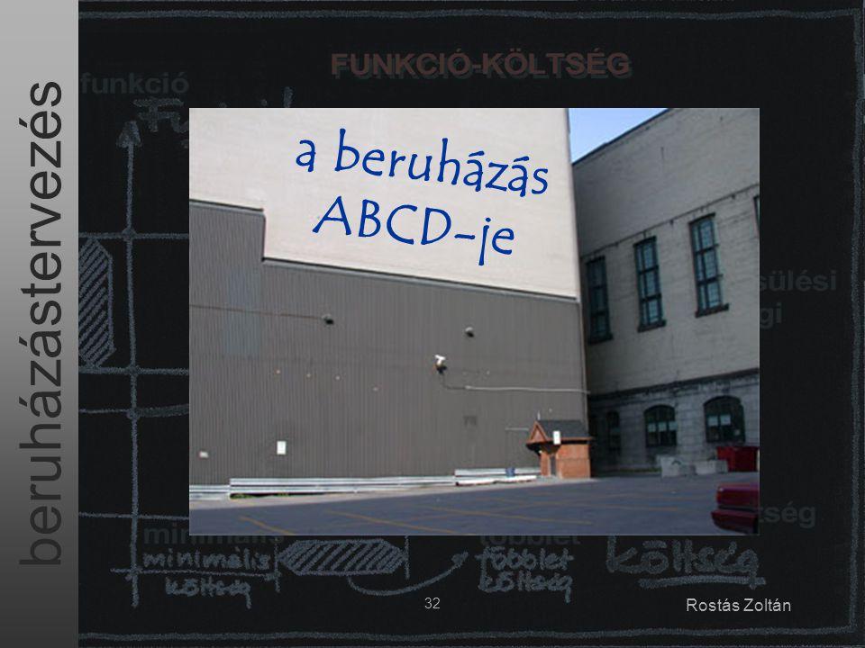 beruházástervezés 32 Rostás Zoltán a beruházás ABCD-je