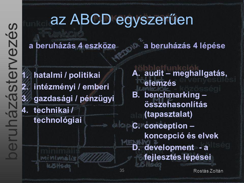 beruházástervezés az ABCD egyszerűen a beruházás 4 eszköze 1.hatalmi / politikai 2.intézményi / emberi 3.gazdasági / pénzügyi 4.technikai / technológi