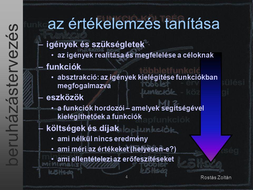 beruházástervezés 25 Rostás Zoltán funkciók és tervek