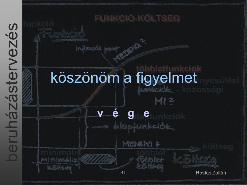 beruházástervezés 41 Rostás Zoltán köszönöm a figyelmet v é g e