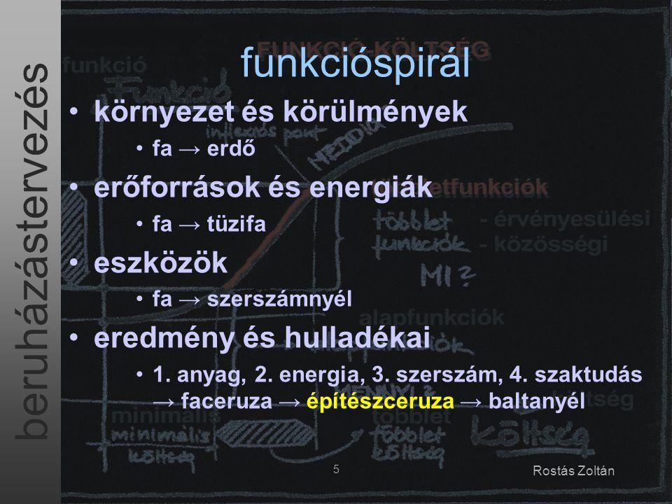 """beruházástervezés 26 Rostás Zoltán hiányosságok a magyar gyakorlatban a döntési helyzetek és kompetenciák nem egyértelműek – főleg politikai síkon (az építész is dönthet?) bizalmatlanság az építész és az építtető között a beruházási terv helyett megelégszenek résztanulmányokkal a beruházások gyenge előkészítettsége általános hiba  """"vakon tervezés: gyenge programok, meghatározatlan szándékok az erőforrások alultervezettsége (taktika) a finanszírozás és szervezetfejlesztés tervezésének elmaradása kockázatkezelési kultúra (és tudás) hiánya"""