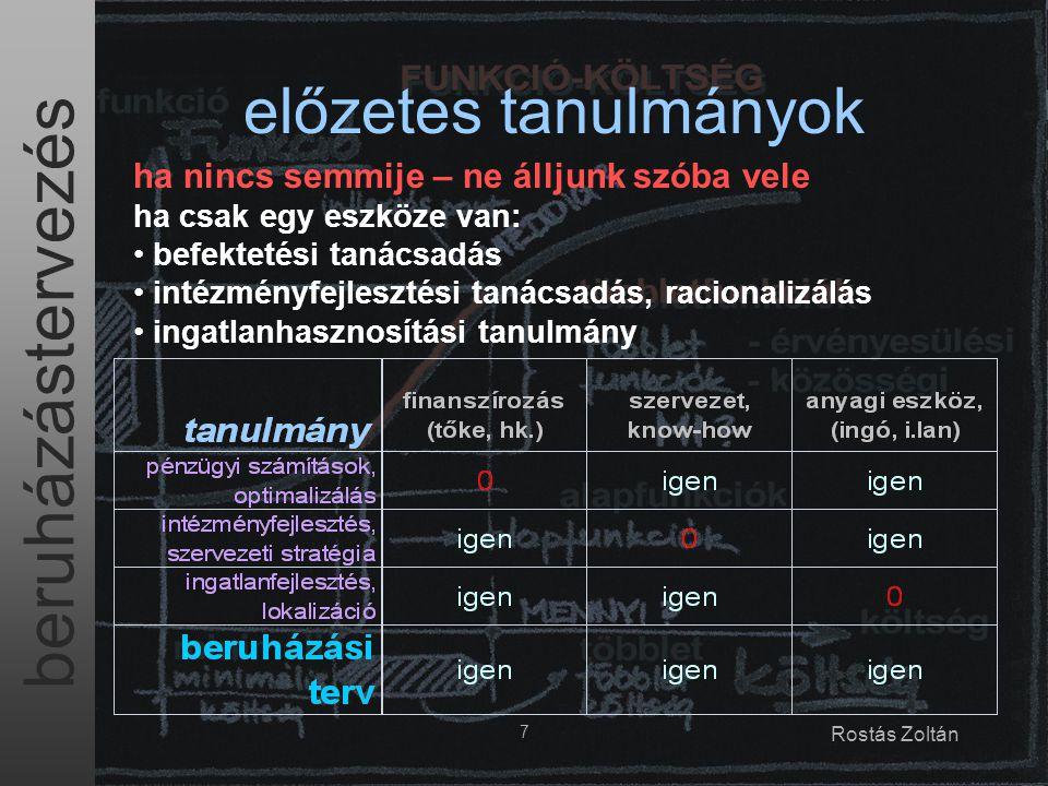 beruházástervezés 28 Rostás Zoltán
