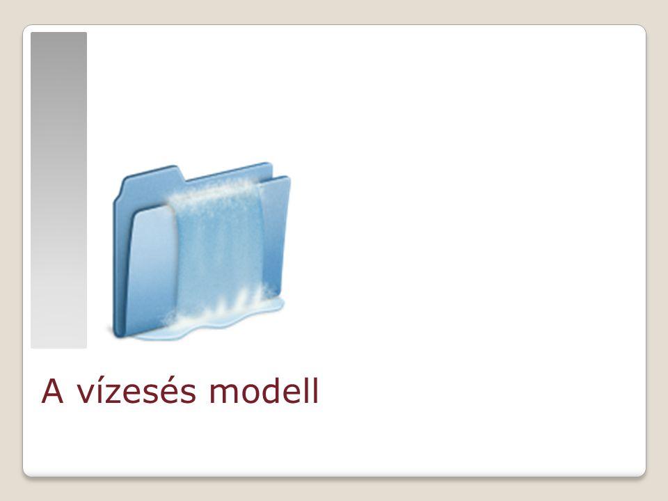 A vízesés modell