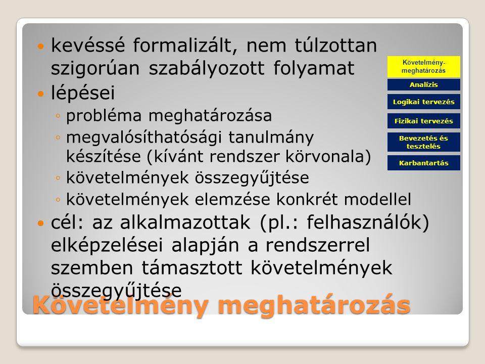 Követelmény meghatározás kevéssé formalizált, nem túlzottan szigorúan szabályozott folyamat lépései ◦probléma meghatározása ◦megvalósíthatósági tanulmány készítése (kívánt rendszer körvonala) ◦követelmények összegyűjtése ◦követelmények elemzése konkrét modellel cél: az alkalmazottak (pl.: felhasználók) elképzelései alapján a rendszerrel szemben támasztott követelmények összegyűjtése Követelmény- meghatározás Analízis Logikai tervezés Fizikai tervezés Bevezetés és tesztelés Karbantartás