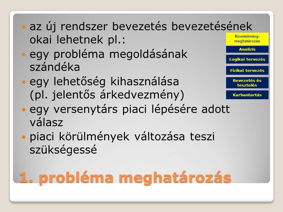 1. probléma meghatározás az új rendszer bevezetés bevezetésének okai lehetnek pl.: egy probléma megoldásának szándéka egy lehetőség kihasználása (pl.