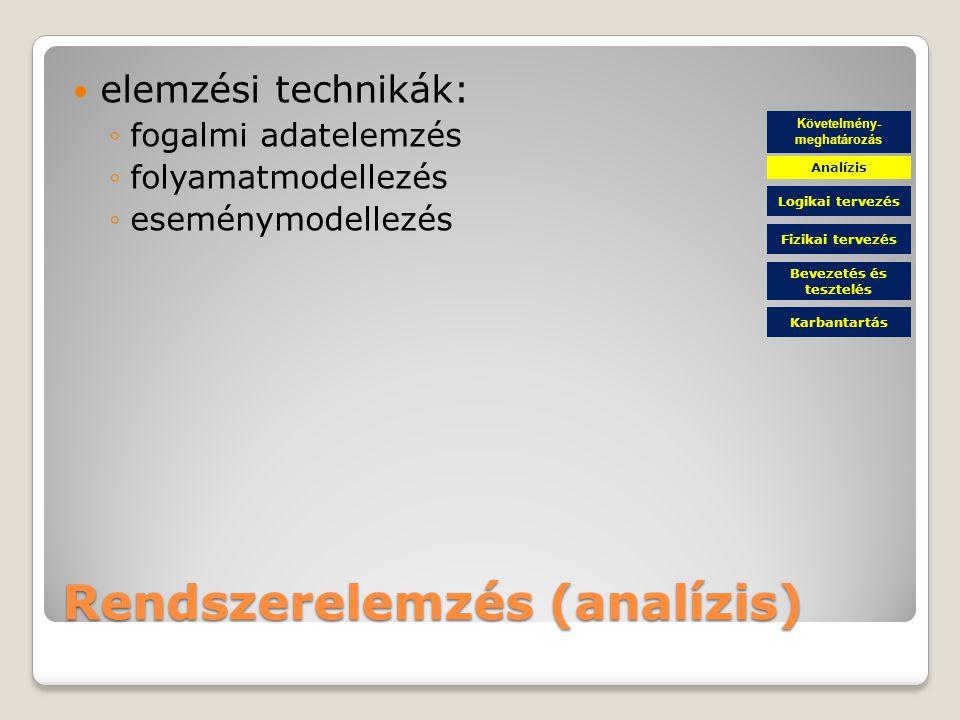 Rendszerelemzés (analízis) elemzési technikák: ◦fogalmi adatelemzés ◦folyamatmodellezés ◦eseménymodellezés Követelmény- meghatározás Analízis Logikai tervezés Fizikai tervezés Bevezetés és tesztelés Karbantartás