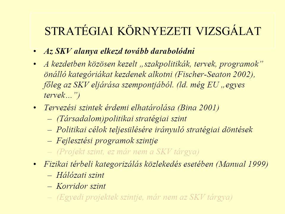"""STRATÉGIAI KÖRNYEZETI VIZSGÁLAT Az SKV alanya elkezd tovább darabolódni A kezdetben közösen kezelt """"szakpolitikák, tervek, programok önálló kategóriákat kezdenek alkotni (Fischer-Seaton 2002), főleg az SKV eljárása szempontjából."""