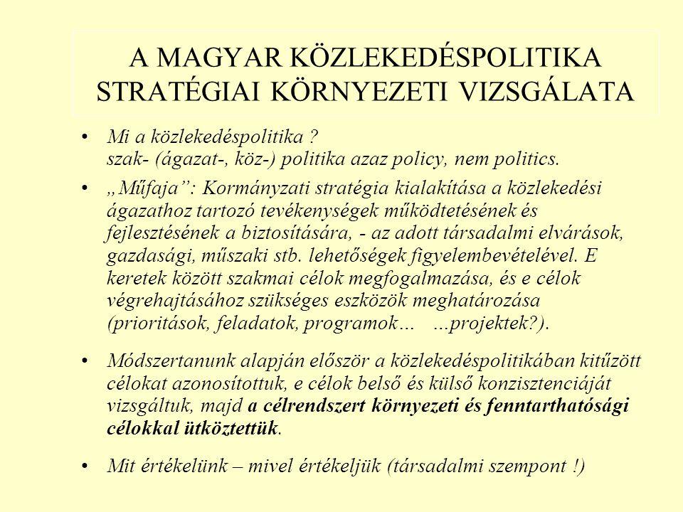 A MAGYAR KÖZLEKEDÉSPOLITIKA STRATÉGIAI KÖRNYEZETI VIZSGÁLATA Mi a közlekedéspolitika .