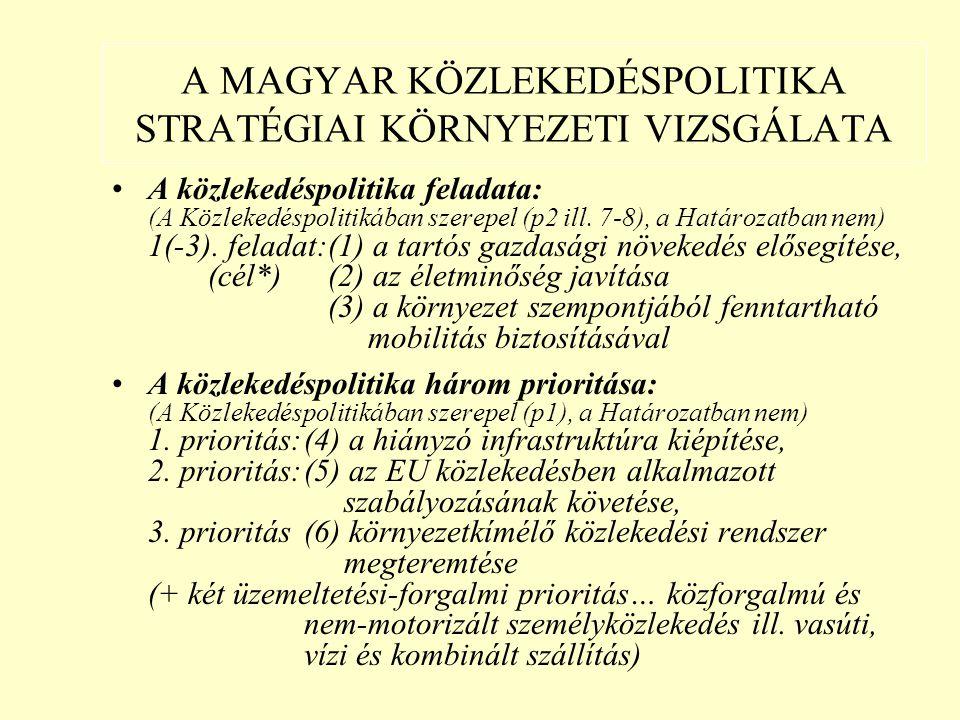 A MAGYAR KÖZLEKEDÉSPOLITIKA STRATÉGIAI KÖRNYEZETI VIZSGÁLATA A közlekedéspolitika feladata: (A Közlekedéspolitikában szerepel (p2 ill.