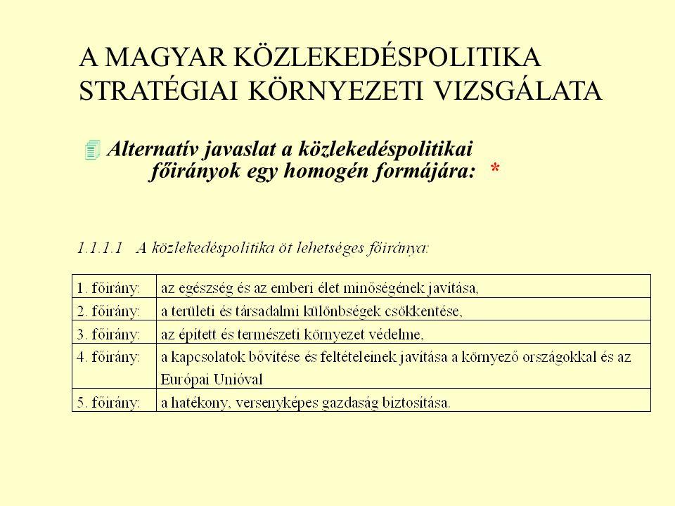 A MAGYAR KÖZLEKEDÉSPOLITIKA STRATÉGIAI KÖRNYEZETI VIZSGÁLATA 4 Alternatív javaslat a közlekedéspolitikai főirányok egy homogén formájára: *