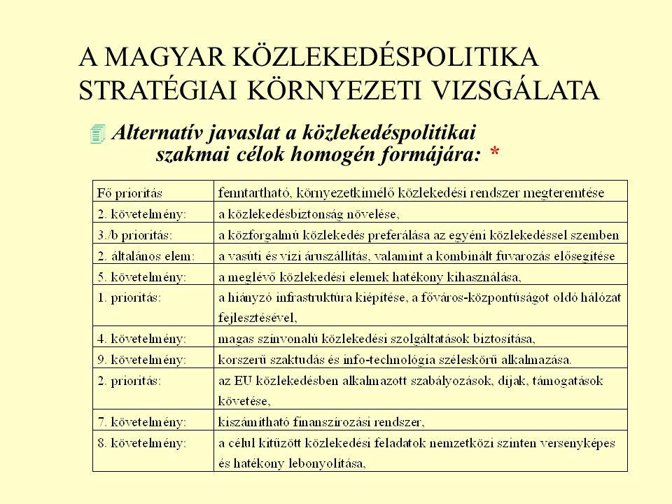 A MAGYAR KÖZLEKEDÉSPOLITIKA STRATÉGIAI KÖRNYEZETI VIZSGÁLATA 4 Alternatív javaslat a közlekedéspolitikai szakmai célok homogén formájára: *