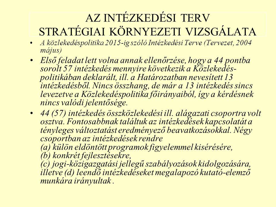 AZ INTÉZKEDÉSI TERV STRATÉGIAI KÖRNYEZETI VIZSGÁLATA A közlekedéspolitika 2015-ig szóló Intézkedési Terve (Tervezet, 2004 május) Első feladat lett volna annak ellenőrzése, hogy a 44 pontba sorolt 57 intézkedés mennyire következik a Közlekedés- politikában deklarált, ill.