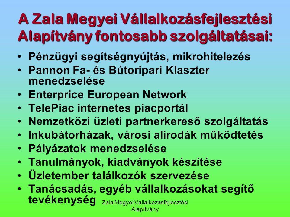 A Zala Megyei Vállalkozásfejlesztési Alapítvány fontosabb szolgáltatásai: Pénzügyi segítségnyújtás, mikrohitelezés Pannon Fa- és Bútoripari Klaszter m