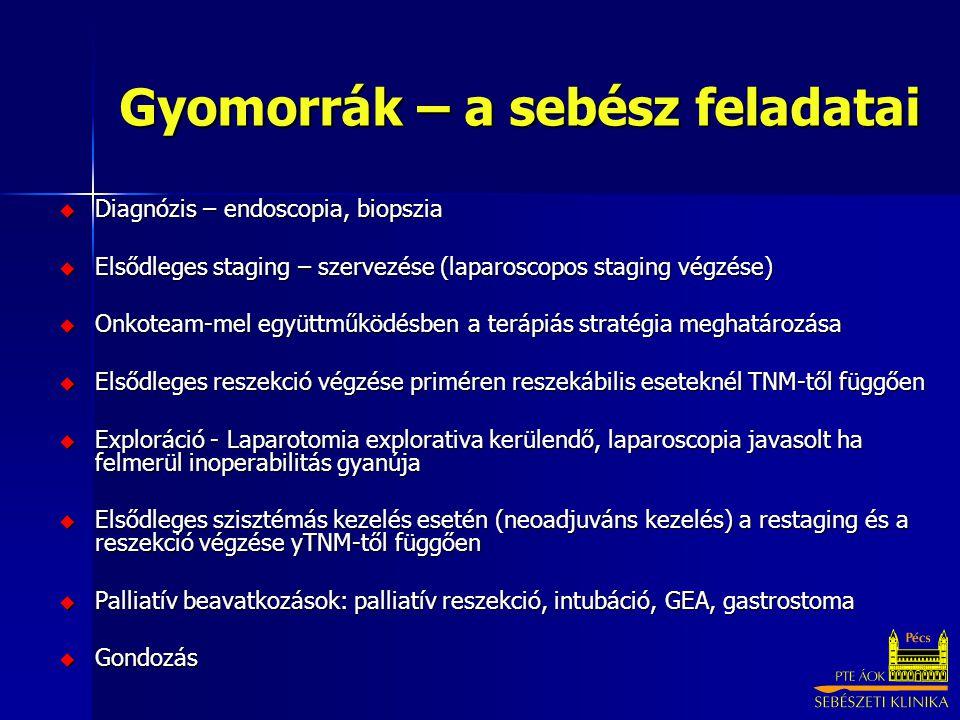 Gyomorrák – a sebész feladatai  Diagnózis – endoscopia, biopszia  Elsődleges staging – szervezése (laparoscopos staging végzése)  Onkoteam-mel együ