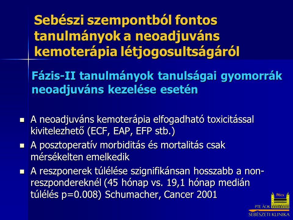 Fázis-II tanulmányok tanulságai gyomorrák neoadjuváns kezelése esetén A neoadjuváns kemoterápia elfogadható toxicitással kivitelezhető (ECF, EAP, EFP stb.) A neoadjuváns kemoterápia elfogadható toxicitással kivitelezhető (ECF, EAP, EFP stb.) A posztoperatív morbiditás és mortalitás csak mérsékelten emelkedik A posztoperatív morbiditás és mortalitás csak mérsékelten emelkedik A reszponerek túlélése szignifikánsan hosszabb a non- reszpondereknél (45 hónap vs.
