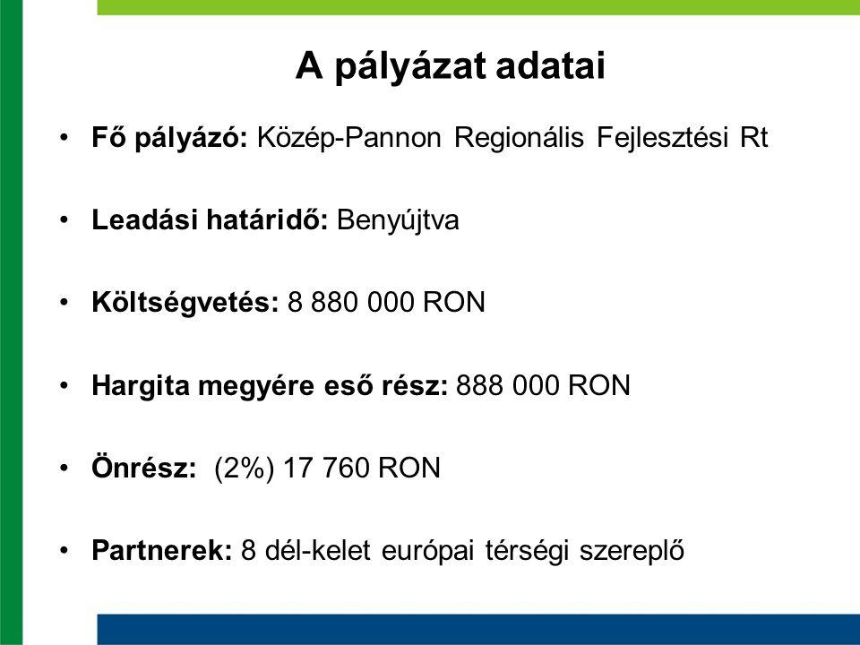 A pályázat adatai Fő pályázó: Közép-Pannon Regionális Fejlesztési Rt Leadási határidő: Benyújtva Költségvetés: 8 880 000 RON Hargita megyére eső rész: 888 000 RON Önrész: (2%) 17 760 RON Partnerek: 8 dél-kelet európai térségi szereplő