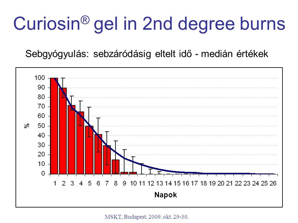 MSKT, Budapest, 2009. okt. 29-30. Átlagos sebgyógyulás változása piros: medián, kék vonal: átlag Curiosin ® gel in 2nd degree burns Napok Sebgyógyulás