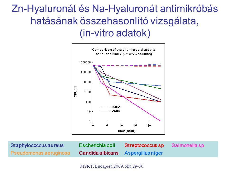 MSKT, Budapest, 2009. okt. 29-30. Zn-Hyaluronát és Na-Hyaluronát antimikróbás hatásának összehasonlító vizsgálata, (in-vitro adatok) Staphylococcus au
