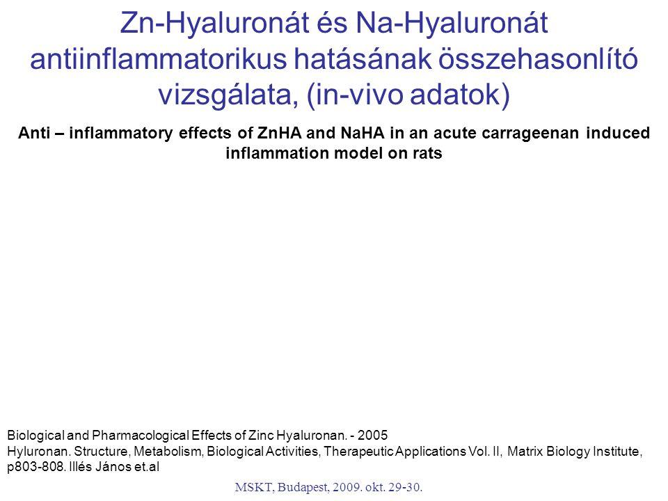 MSKT, Budapest, 2009. okt. 29-30. Zn-Hyaluronát és Na-Hyaluronát antiinflammatorikus hatásának összehasonlító vizsgálata, (in-vivo adatok) Anti – infl