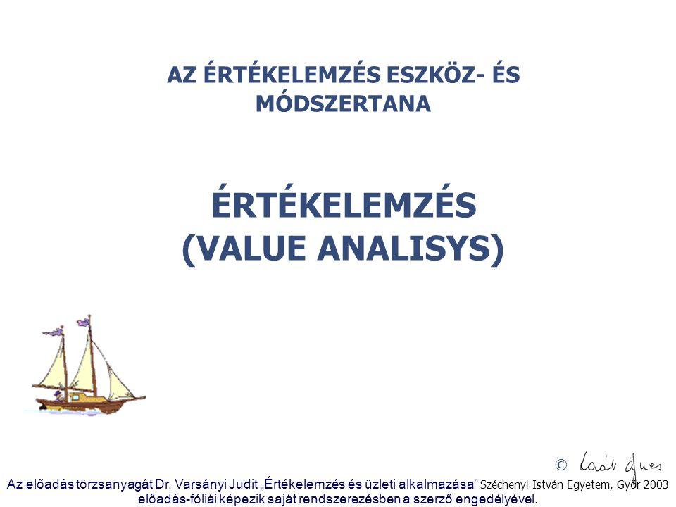 © Az értékelemzés információigénye Varsányi Judit (1987): Az értékelemzés BENE-FITT modellje.
