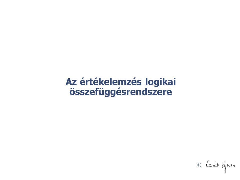 © Az értékelemzés logikai összefüggésrendszere