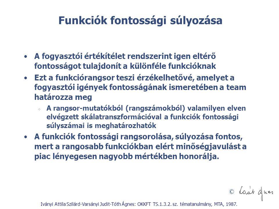 © Iványi Attila Szilárd-Varsányi Judit-Tóth Ágnes: OKKFT TS.1.3.2. sz. tématanulmány, MTA, 1987. Funkciók fontossági súlyozása A fogyasztói értékítéle