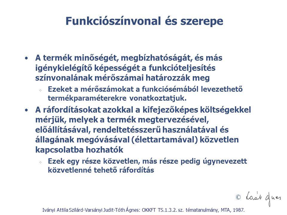 © Iványi Attila Szilárd-Varsányi Judit-Tóth Ágnes: OKKFT TS.1.3.2. sz. tématanulmány, MTA, 1987. Funkciószínvonal és szerepe A termék minőségét, megbí