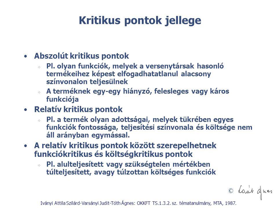 © Iványi Attila Szilárd-Varsányi Judit-Tóth Ágnes: OKKFT TS.1.3.2. sz. tématanulmány, MTA, 1987. Kritikus pontok jellege Abszolút kritikus pontok  Pl
